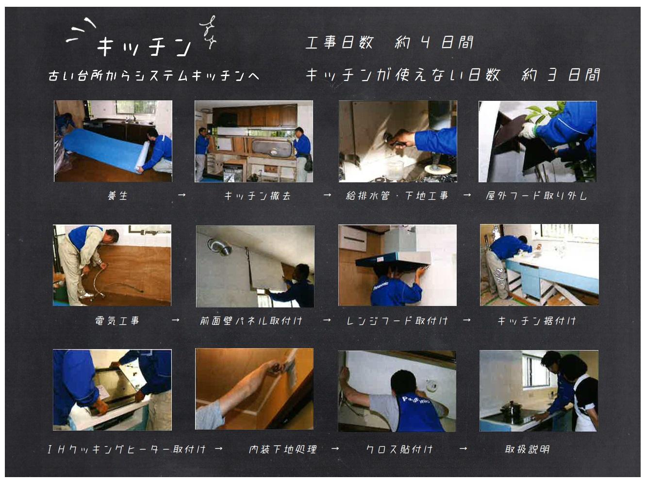 キッチンリフォーム工事日程