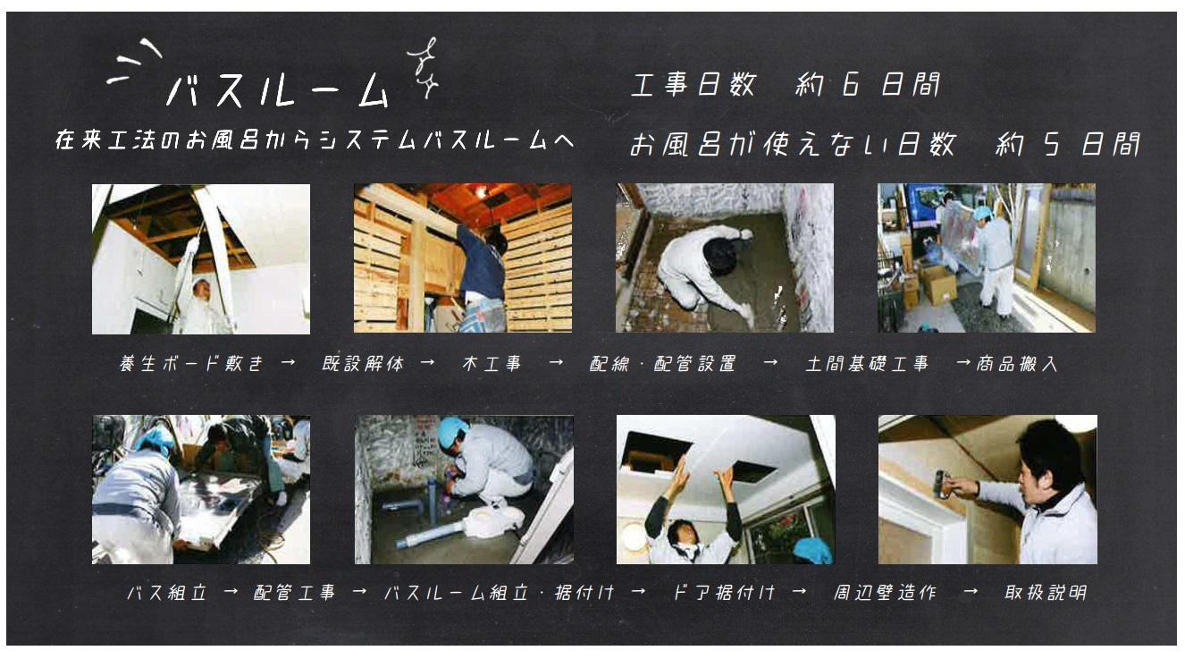バスルーム工事日程