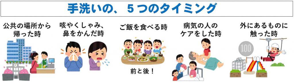 手洗いの5つのタイミングa